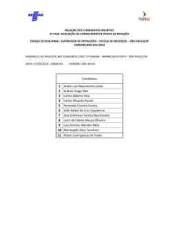 Candidatos 1 Andre Luiz Nascimento Costa 2 Andrea - Sebrae-SP