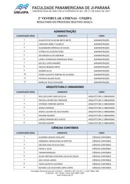 2º vestibular athenas - unijipa resultado do processo seletivo 2016/1
