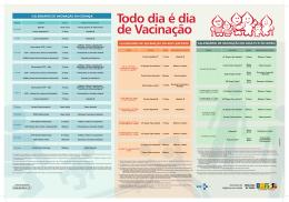Ministério da Saúde. Secretaria de Vigilância em Saúde
