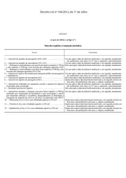Decreto-Lei nO 144/2012, de 11 de Julho