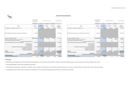 PAEL - Anexo II - Cálculo dos Fundos Disponíveis