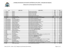 Relação de nomes de ruas de Santo Antônio da Platina