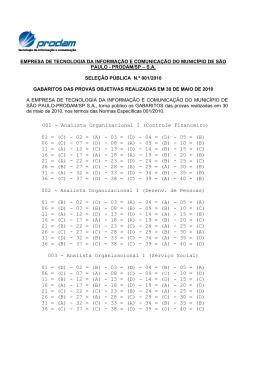 001 - Analista Organizacional I (Controle Financeiro) 01 = (C