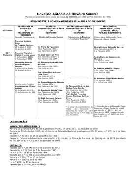 Governo António de Oliveira Salazar