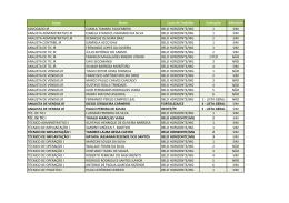 Lista de Convocados (v08) do Concurso 01/2014