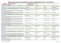 Projetos PIC 2015-2016 - Universidade Estácio de Sá