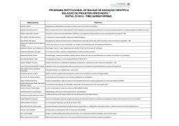 Resultado Edital 07/2014 - PIBIC / UEMG / FAPEMIG