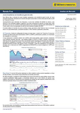 Renda Fixa - Análise de Mercado - 04-05-2015