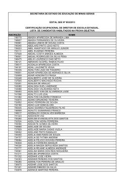 lista de candidatos habilitados na prova objetiva