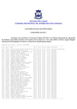 listagem oficial de aprovados