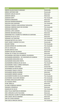 Professores UNIC 2014