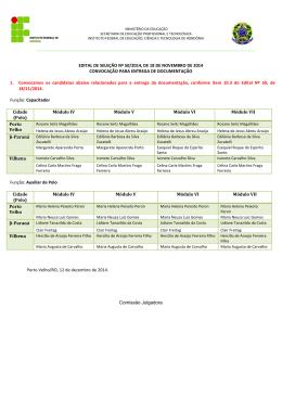 edital nº 50/2014 – convocação para entrega de documentação