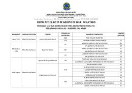 Resultado Parcial 5 Ribeirão das Neves