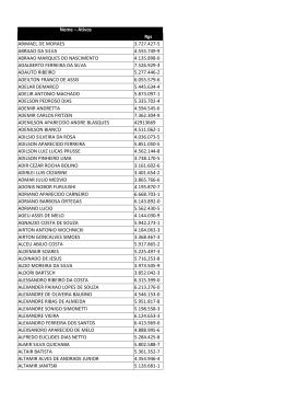 Ativos ABIMAEL DE MORAES 3.727.427-5 ABRAAO DA