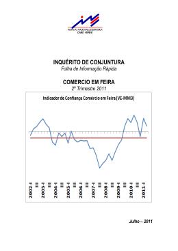 INQUÉRITO DE CONJUNTURA COMERCIO EM FEIRA