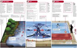 PDF: como evitar os perigos da água