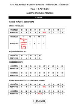 Caderno 07 - Analista de Sistema