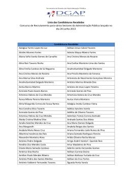 Lista das Candidaturas Recebidas Concurso de Recrutamento para