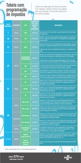 Tabela com programação de impostos