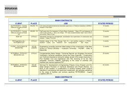 MAIN CONTRACTS CLIENT PLACE JOB STATED