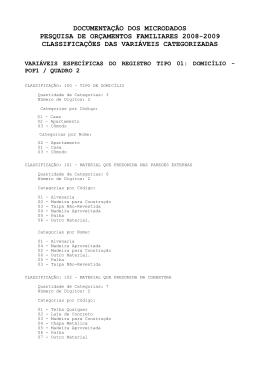 Classificações POF 2008-2009