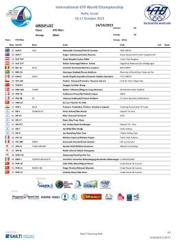 International 470 World Championship