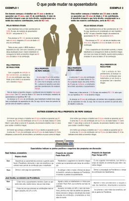 O que pode mudar na aposentadoria