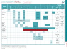 Calendário de Vacinação da CRIANÇA