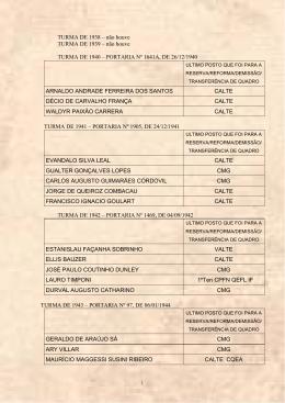 TURMA DE 1938 – não houve TURMA DE 1939 – não houve