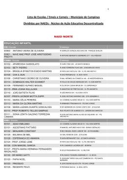 Lista de Escolas de Educação Infantil