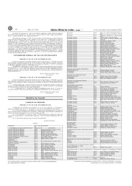 da Portaria e os anexos em PDF