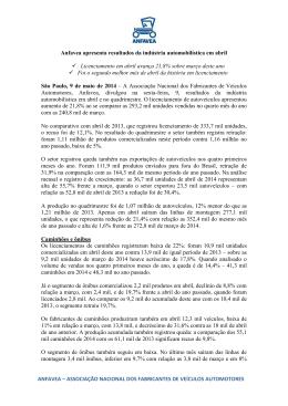 Anfavea apresenta resultados da indústria automobilística em abril