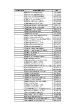 classificação nome candidato cpf 26 abraao