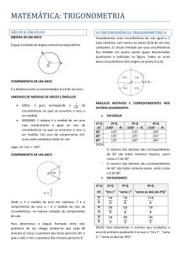 MATEMA TICA: TRIGONOMETRIA - Professora Renata Quartieri