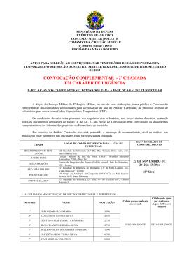 CET Relação de candidatos para Convocação Complementar 2ª