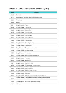 Tabela 24 - Código Brasileiro de Ocupação (CBO)