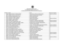 Inscrição Nome Curso Sistema de Ingresso 01339 ABED SHAWKAT