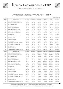 Principais Indicadores da FGV - 1990 - sicepot-mg