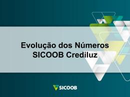 Evolução dos Números SICOOB Crediluz