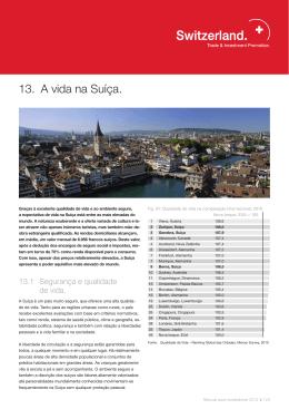 13. A vida na Suíça.