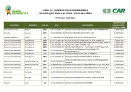 Resultado Edital 01.2015__Socioambientais___INDÍGENAS