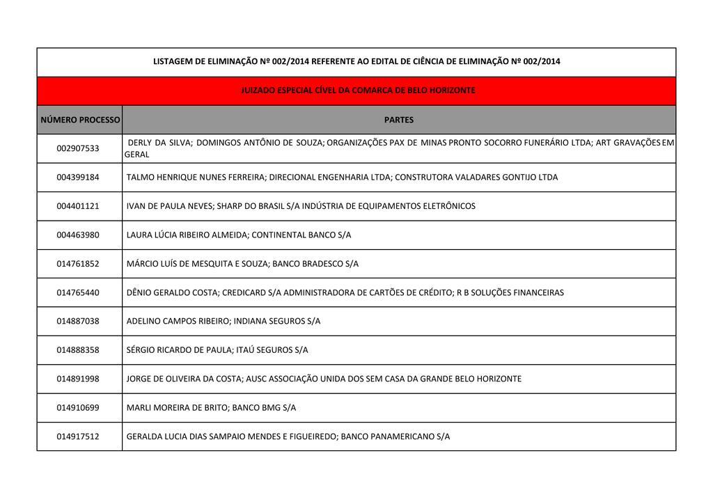 477a21d82d (2 272 EDITAL - Lista Final de Elimina 347 343o.xlsx)