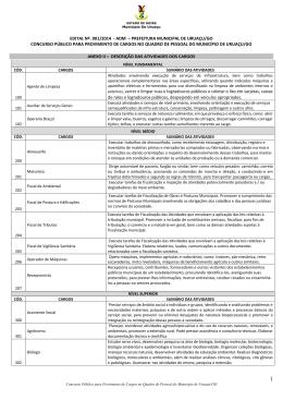 Anexo II – Descrição das Atividades dos Cargos