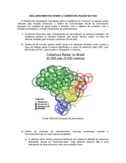 Cobertura Radar no Brasil 30.000 pés (9.000 metros)