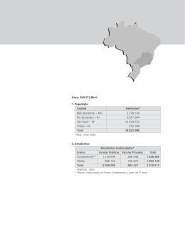 Área: 924.573,8km2 1. População Belo Horizonte – MG