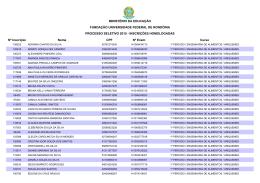 Inscrições homologadas - Portal de Processos Seletivos
