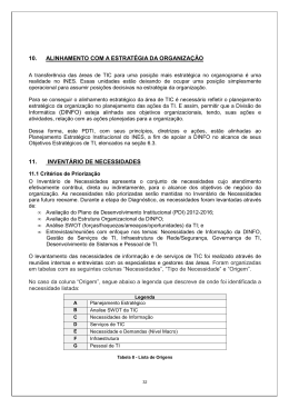 10. ALINHAMENTO COM A ESTRATÉGIA DA ORGANIZAÇÃO
