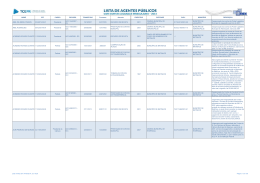 Lista dos Agentes Públicos com Contas Julgadas Irregulares