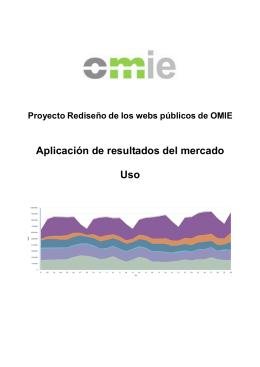 Aplicación de resultados del mercado Uso