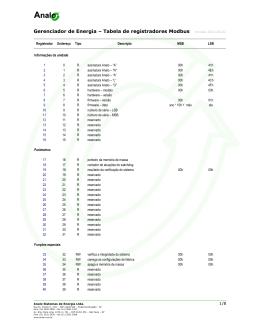 Tabela de registradores Modbus